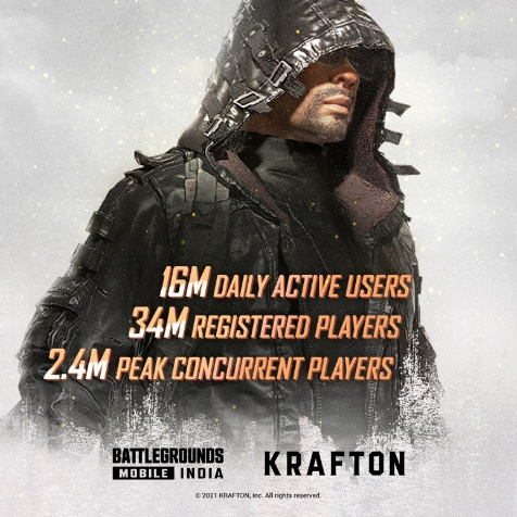 KRAFTON thanks fans as BATTLEGROUNDS MOBILE INDIA records 34M players within a week